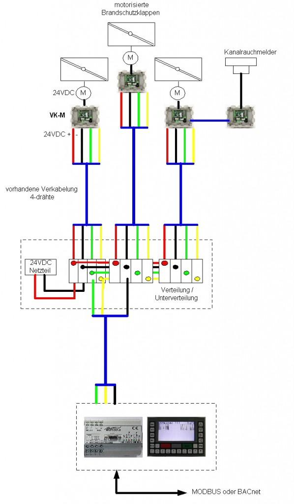 VSK-400 - D&S Steuerungssysteme Köln D&S Steuerungssysteme Köln